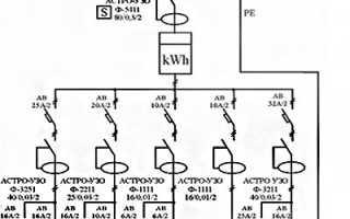 Обозначение автоматического выключателя на схеме гост