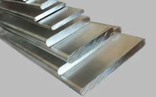 Как покрасить алюминиевую поверхность?