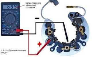Как прозвонить диодный мост генератора мультиметром