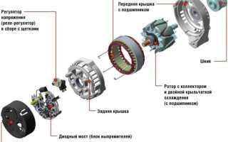 Как проверить якорь генератора мультиметром