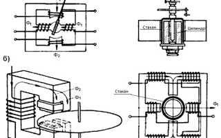 Токовые реле защиты электродвигателя