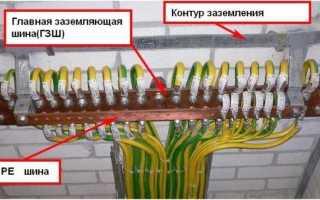 Требования к заземлению оборудования в производственных помещениях