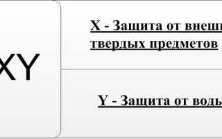 Степень защиты ip66 расшифровка