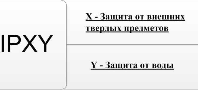 Степень защиты ip67 расшифровка