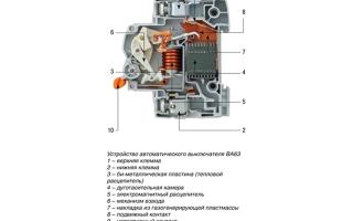 Четырехполюсный автоматический выключатель где применяется