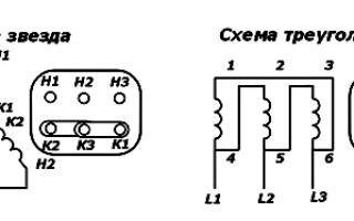 Как проверить статор генератора на межвитковое замыкание