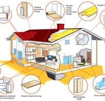 Как измерить уровень формальдегида в квартире?