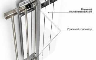Радиаторы отопления какие лучше для квартиры производитель?