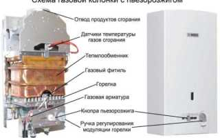 Установка газового водонагревателя в квартире требования