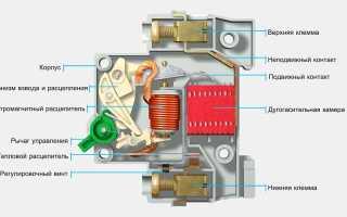 Как включаются автоматы отключающие при перегрузках
