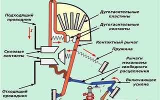 Автоматы электрические номиналы таблица