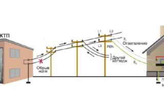 Нулевая защита электродвигателя