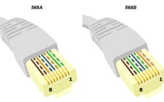Схема подключения витой пары 8 проводов